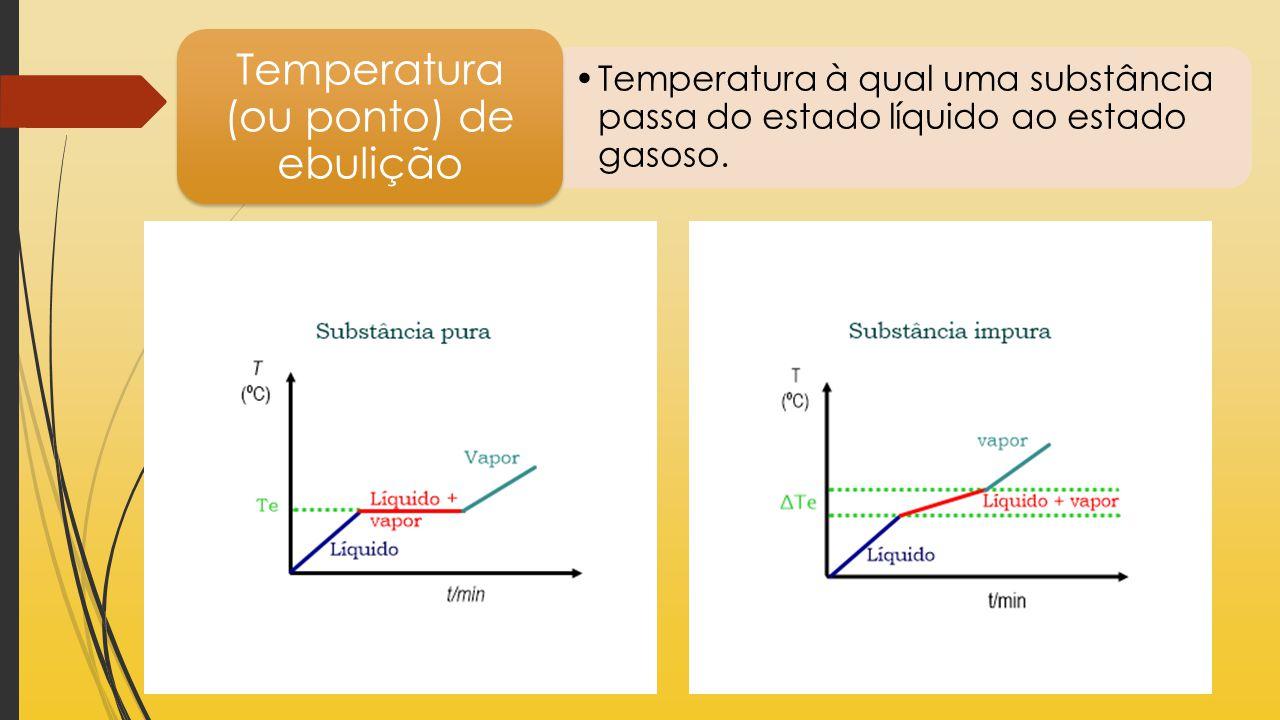 Temperatura (ou ponto) de ebulição