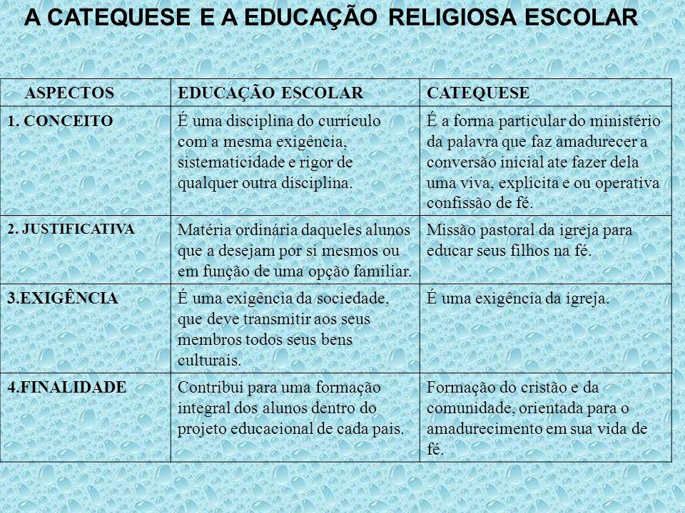 A CATEQUESE E A EDUCAÇÃO RELIGIOSA ESCOLAR