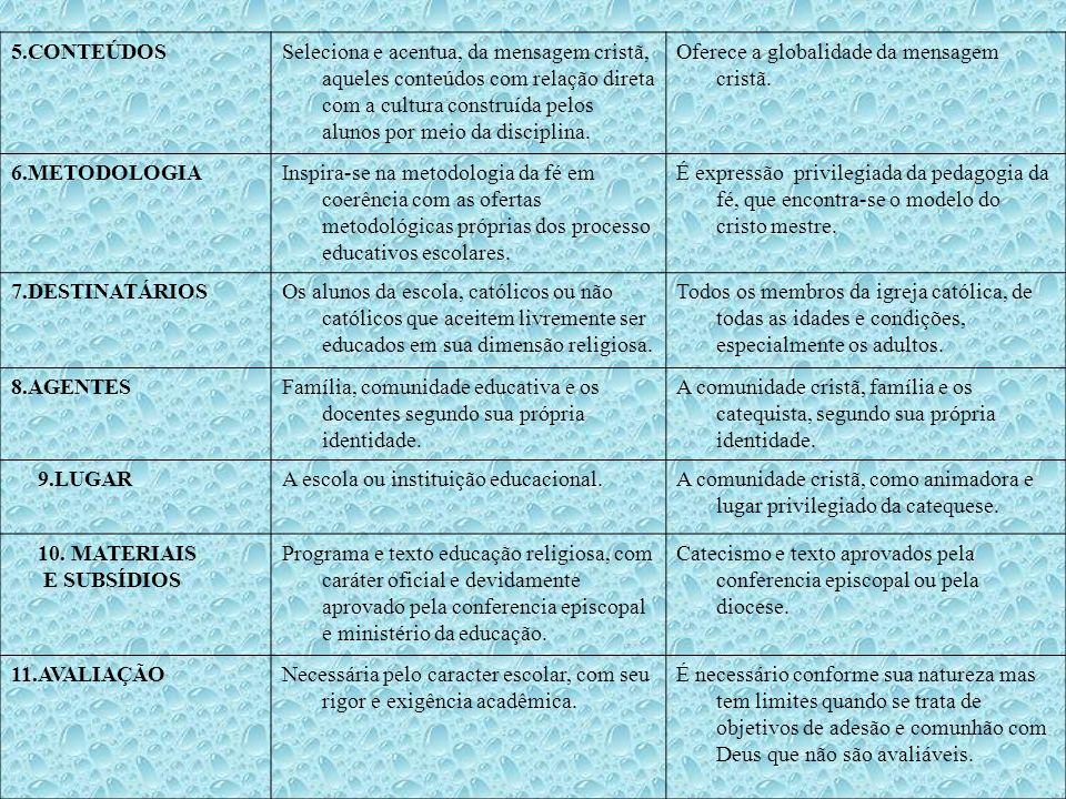 5.CONTEÚDOS