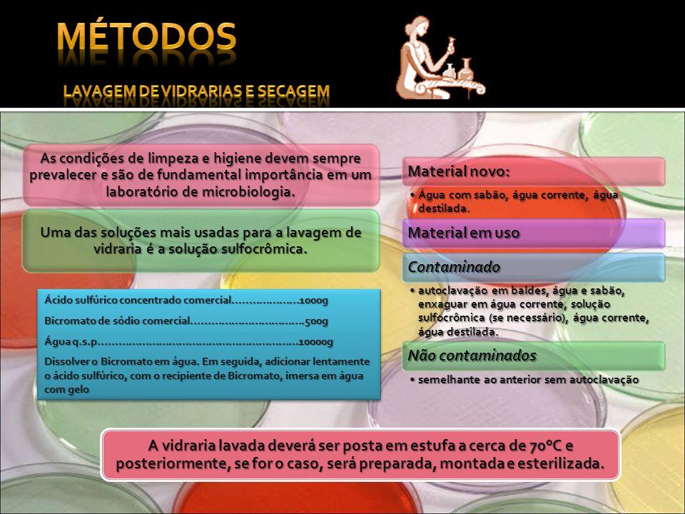Métodos LAVAGEM DE VIDRARIAS E SECAGEM