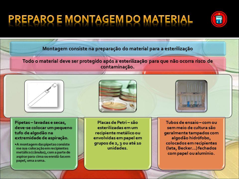 PREPARO E MONTAGEM DO MATERIAL