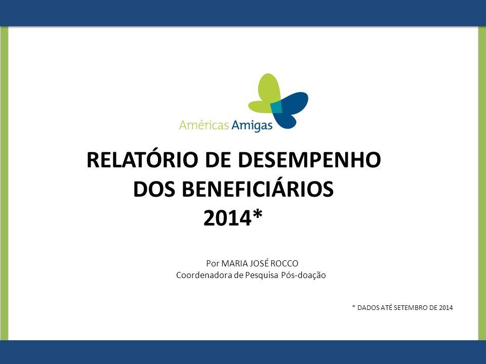 RELATÓRIO DE DESEMPENHO DOS BENEFICIÁRIOS 2014*