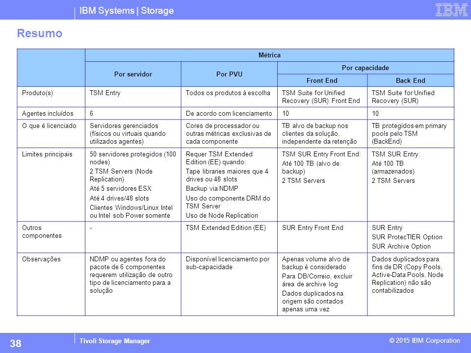 Resumo 38 IBM Systems | Storage Métrica Por servidor Por PVU