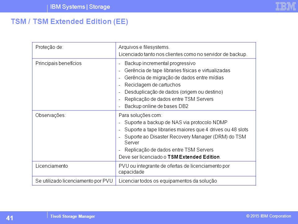 TSM / TSM Extended Edition (EE)