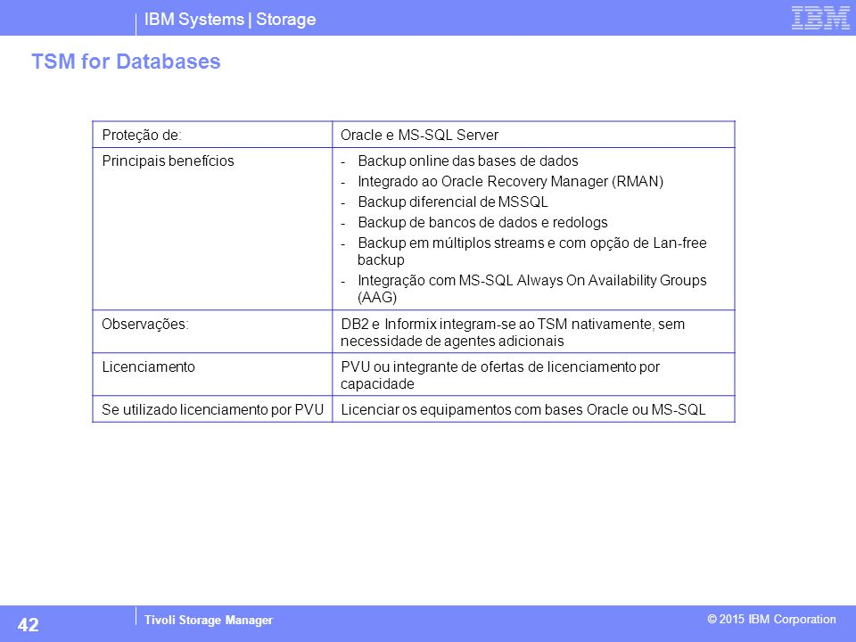 TSM for Databases 42 IBM Systems | Storage Proteção de: