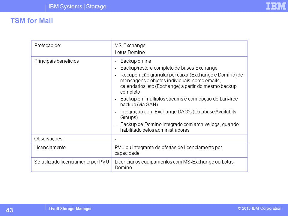 TSM for Mail 43 IBM Systems | Storage Proteção de: MS-Exchange