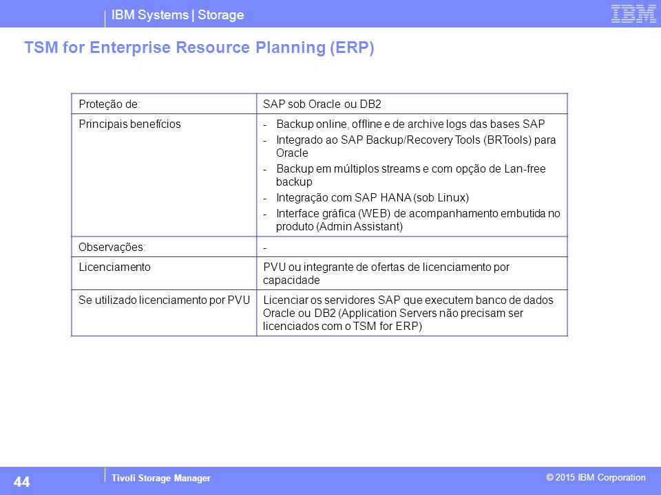 TSM for Enterprise Resource Planning (ERP)