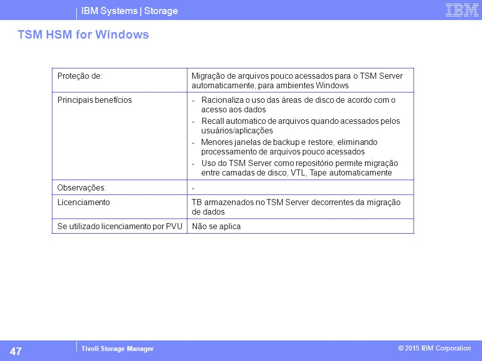 TSM HSM for Windows 47 IBM Systems | Storage Proteção de: