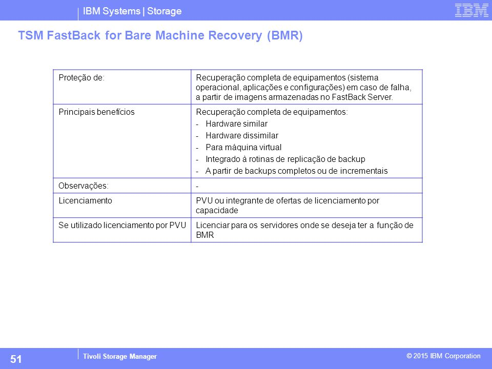 TSM FastBack for Bare Machine Recovery (BMR)