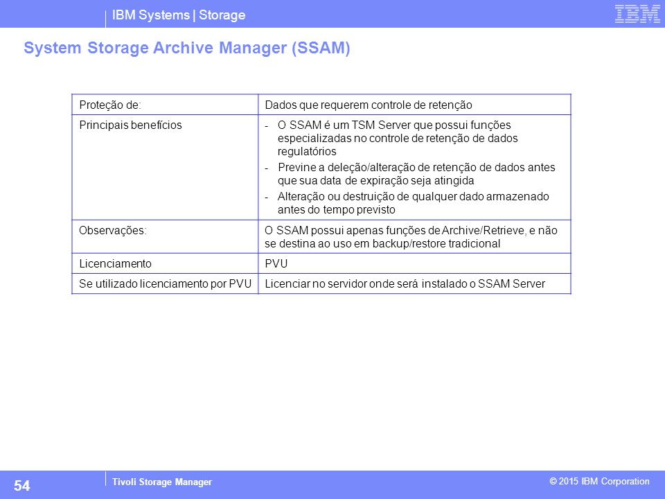 System Storage Archive Manager (SSAM)