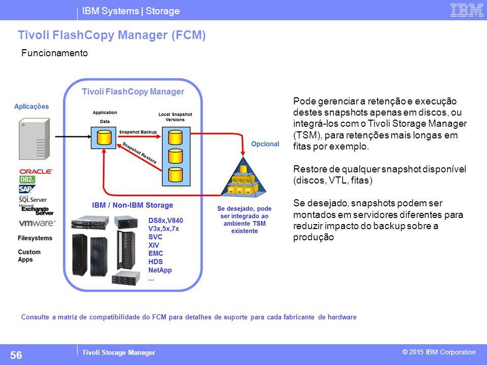 Tivoli FlashCopy Manager (FCM)