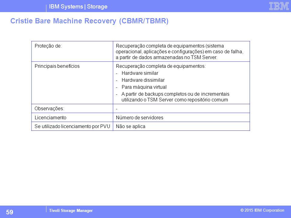 Cristie Bare Machine Recovery (CBMR/TBMR)