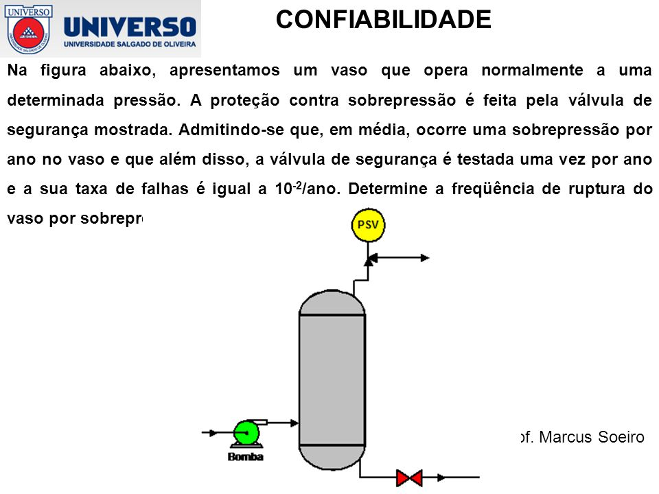 Na figura abaixo, apresentamos um vaso que opera normalmente a uma determinada pressão.