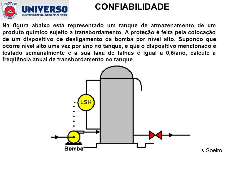 Na figura abaixo está representado um tanque de armazenamento de um produto químico sujeito a transbordamento.