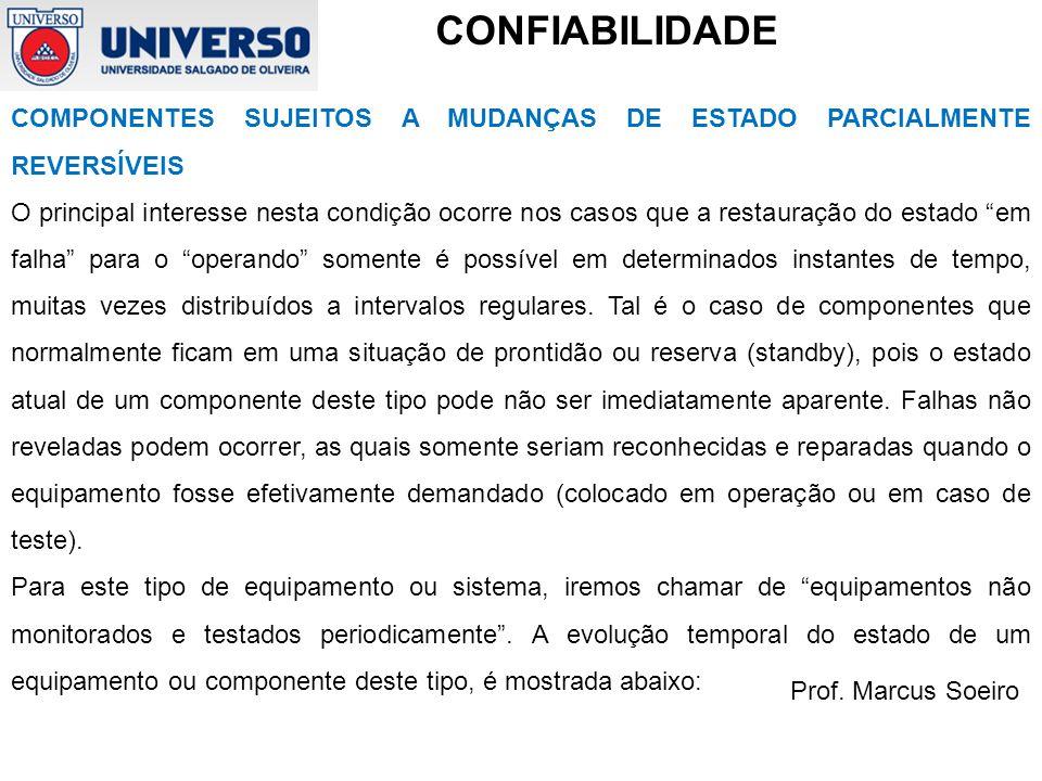 COMPONENTES SUJEITOS A MUDANÇAS DE ESTADO PARCIALMENTE REVERSÍVEIS