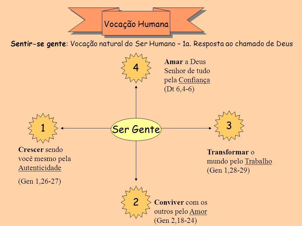 4 3 1 Ser Gente 2 Vocação Humana