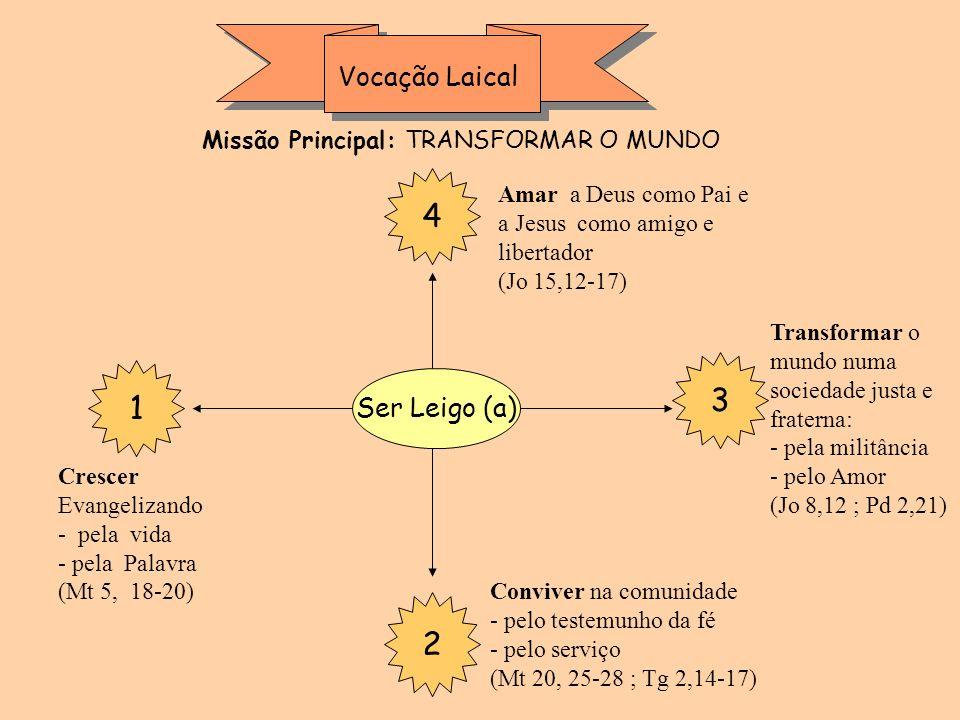 4 3 1 2 Vocação Laical Ser Leigo (a)