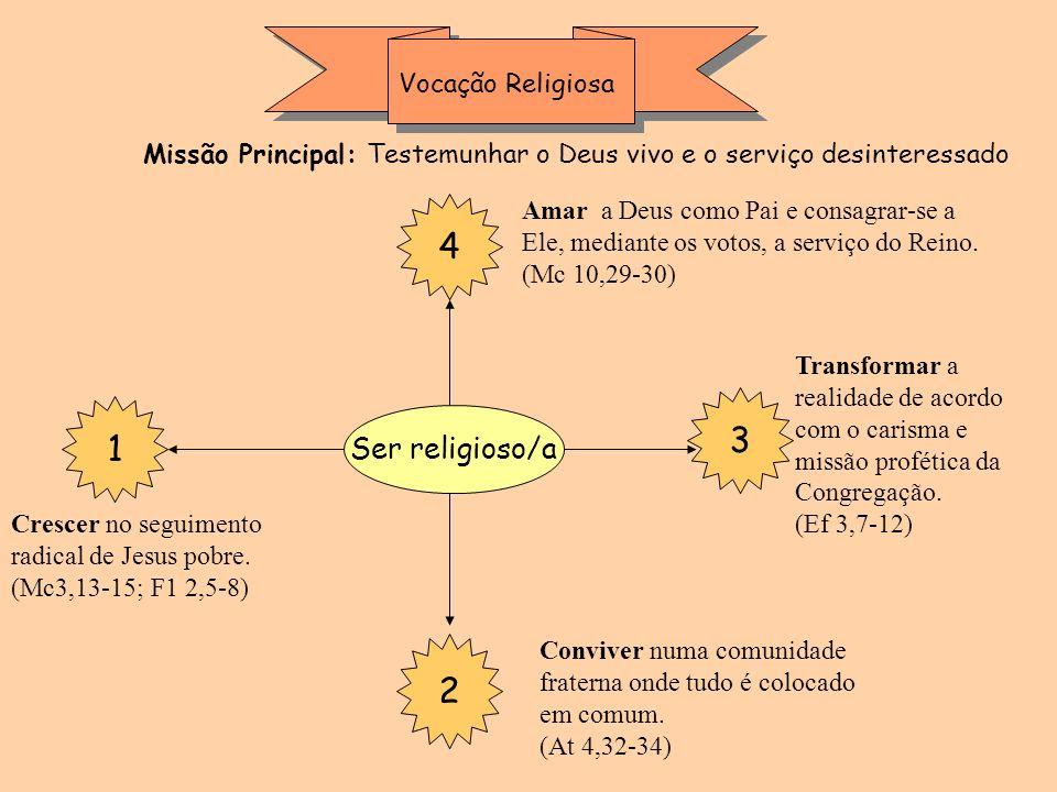 4 3 1 2 Ser religioso/a Vocação Religiosa