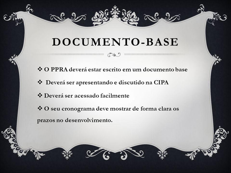 DOCUMENTO-BASE O PPRA deverá estar escrito em um documento base