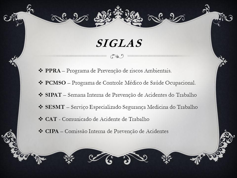 SIGLAS PPRA – Programa de Prevenção de riscos Ambientais.