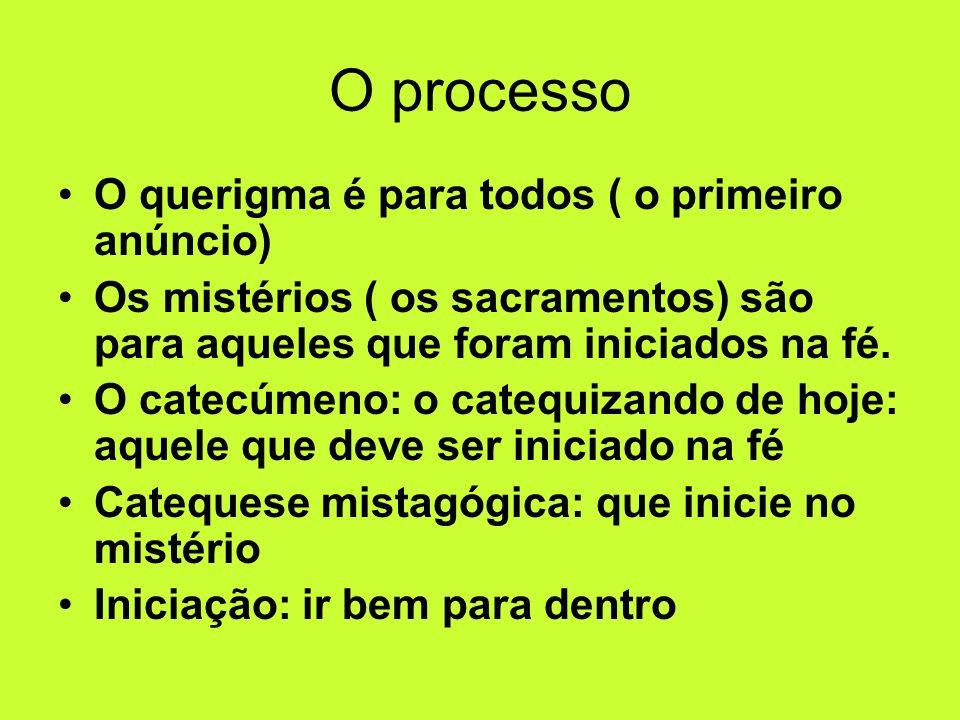 O processo O querigma é para todos ( o primeiro anúncio)