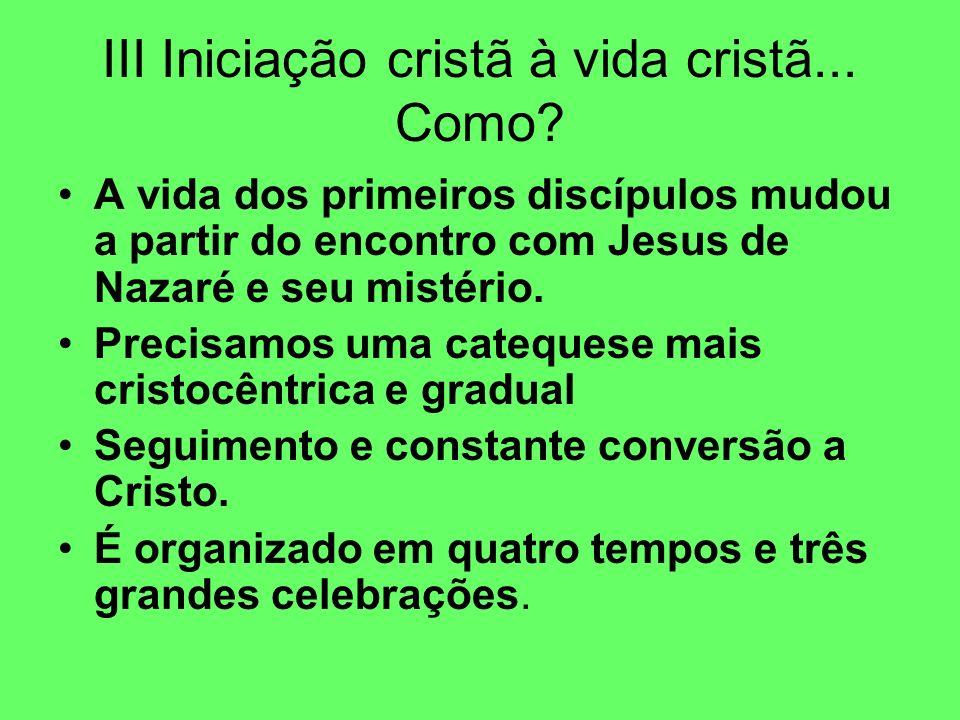 III Iniciação cristã à vida cristã... Como