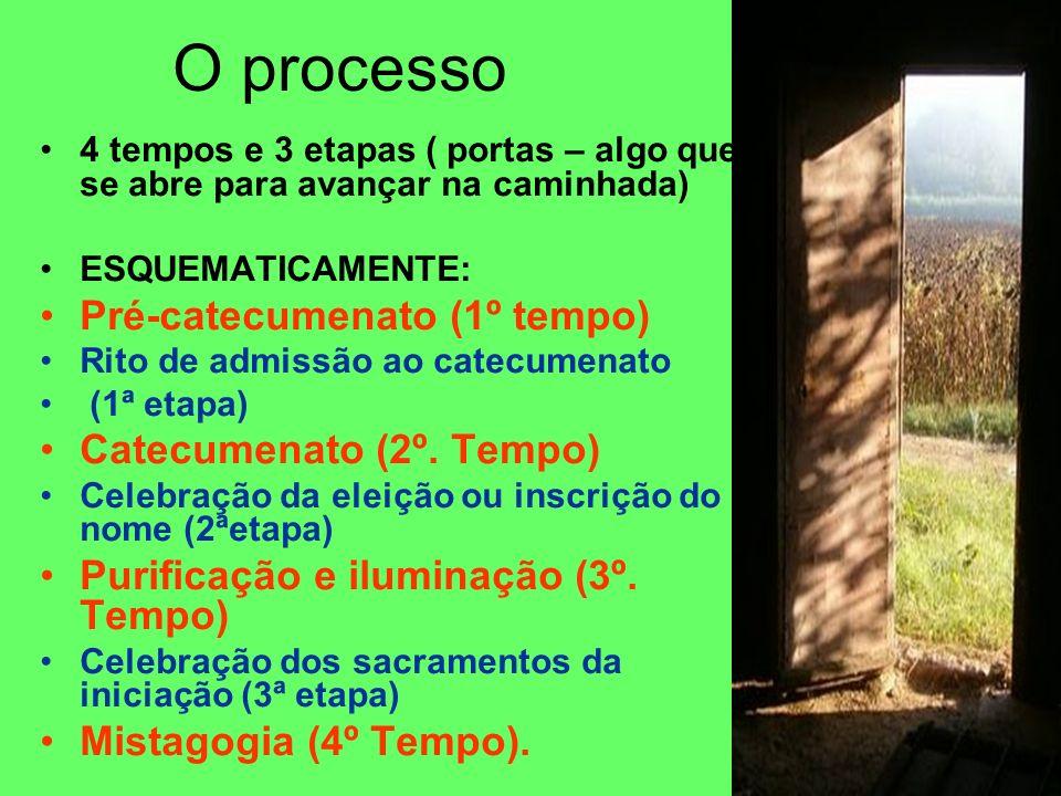 O processo Pré-catecumenato (1º tempo) Catecumenato (2º. Tempo)