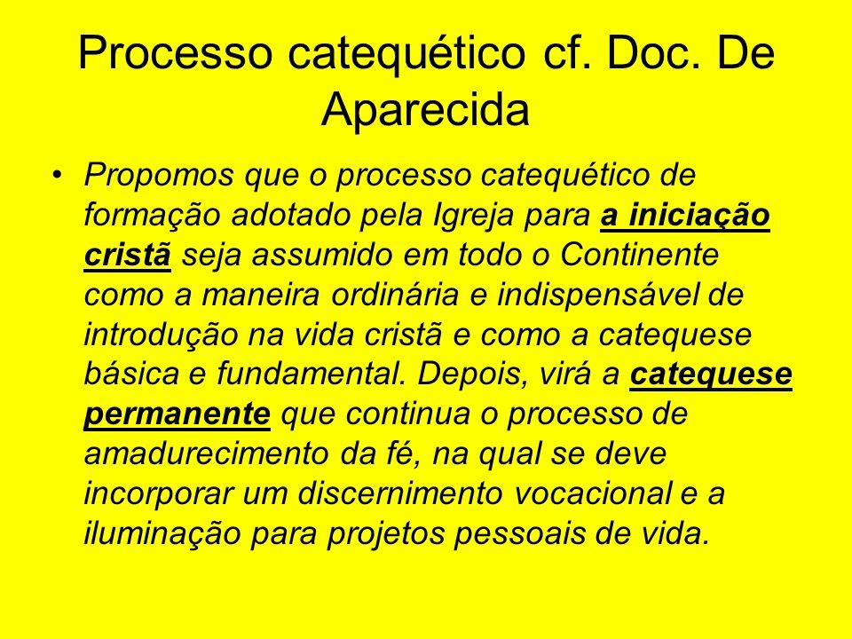 Processo catequético cf. Doc. De Aparecida