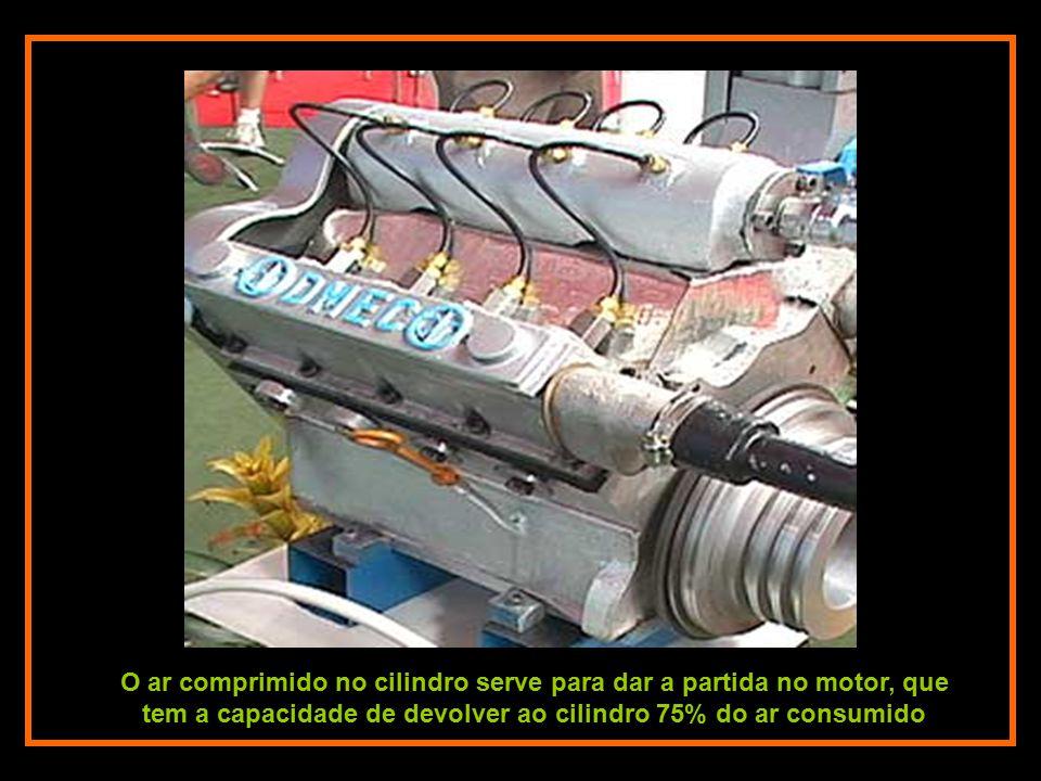 O ar comprimido no cilindro serve para dar a partida no motor, que