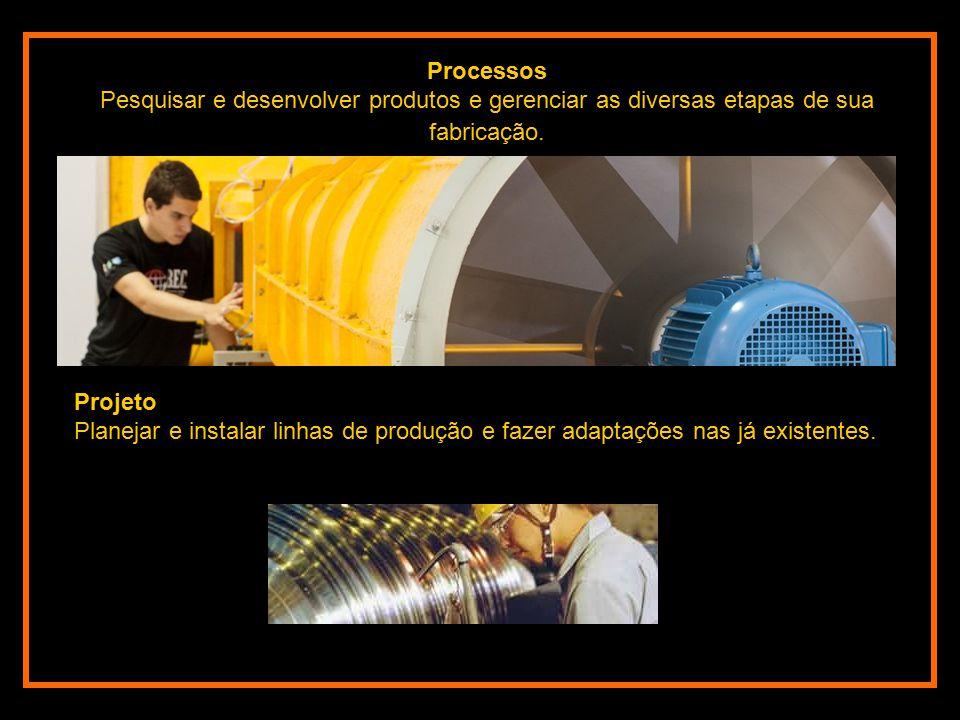 Processos Pesquisar e desenvolver produtos e gerenciar as diversas etapas de sua fabricação. Projeto.