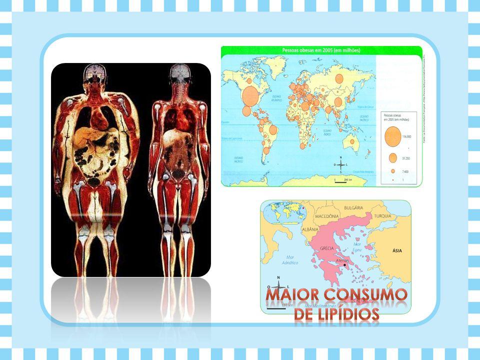 Maior consumo de lipídios
