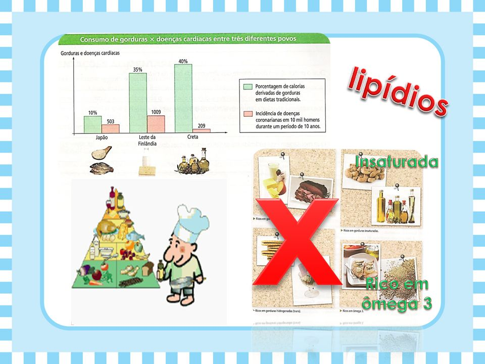lipídios x Insaturada Gordura Hidrogenada (trans) Rico em ômega 3