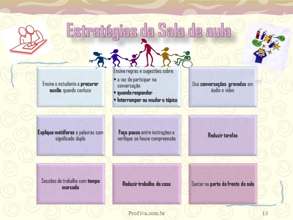 Estratégias da Sala de aula