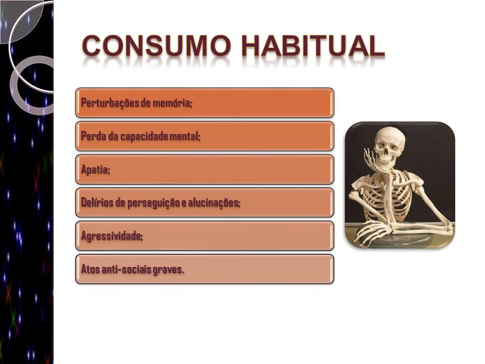 Consumo habitual Perturbações de memória; Perda da capacidade mental;