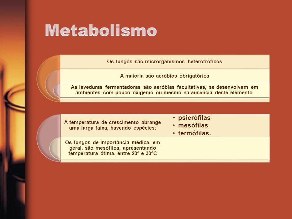 Metabolismo psicrófilas mesófilas termófilas.