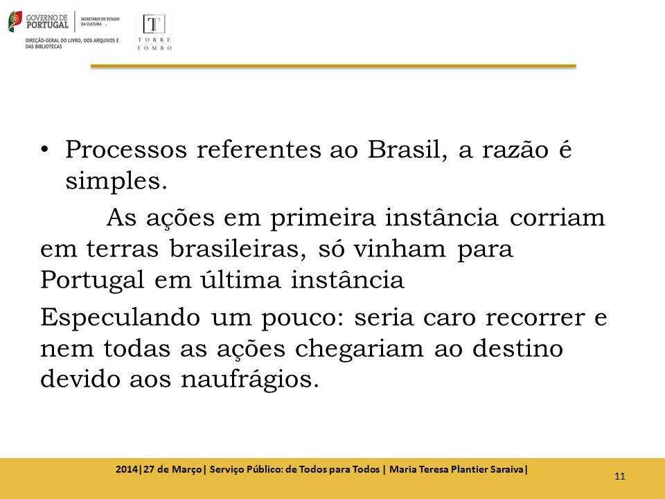 Processos referentes ao Brasil, a razão é simples.