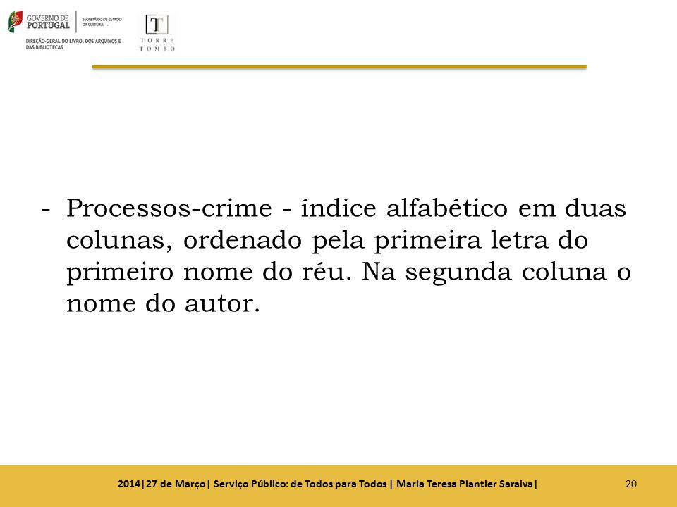 Processos-crime - índice alfabético em duas colunas, ordenado pela primeira letra do primeiro nome do réu. Na segunda coluna o nome do autor.
