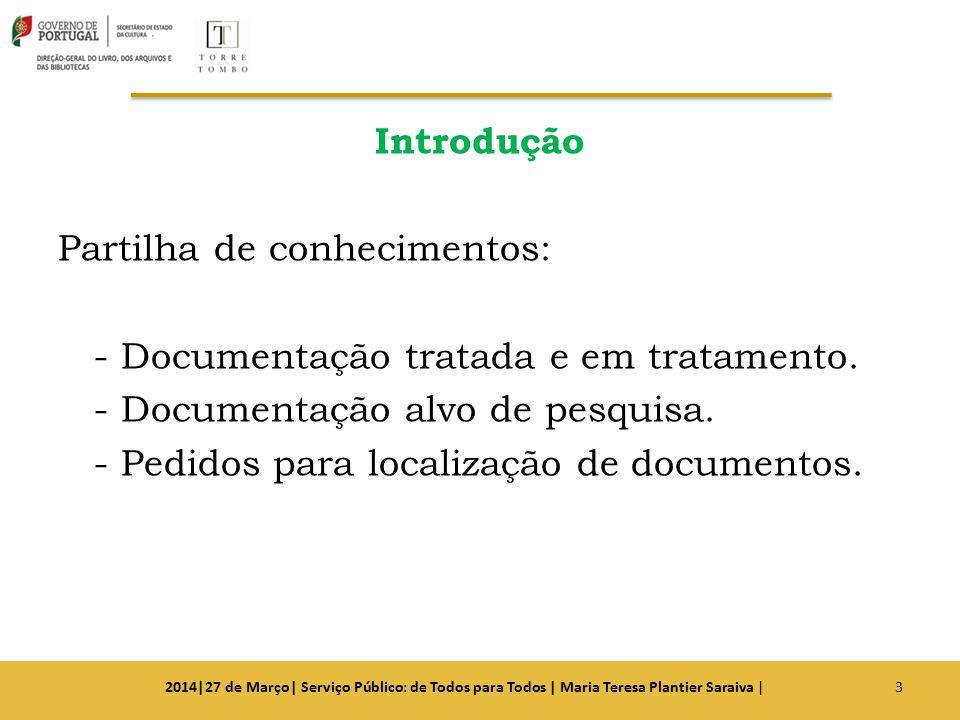 Introdução Partilha de conhecimentos: - Documentação tratada e em tratamento. - Documentação alvo de pesquisa. - Pedidos para localização de documentos.