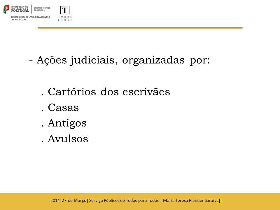 - Ações judiciais, organizadas por: