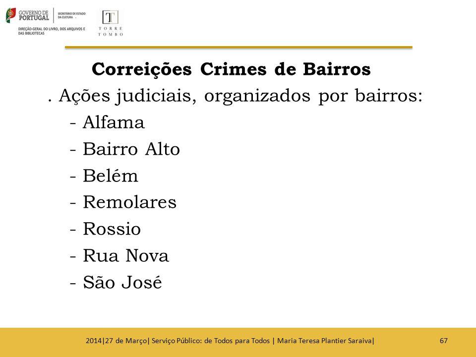 Correições Crimes de Bairros