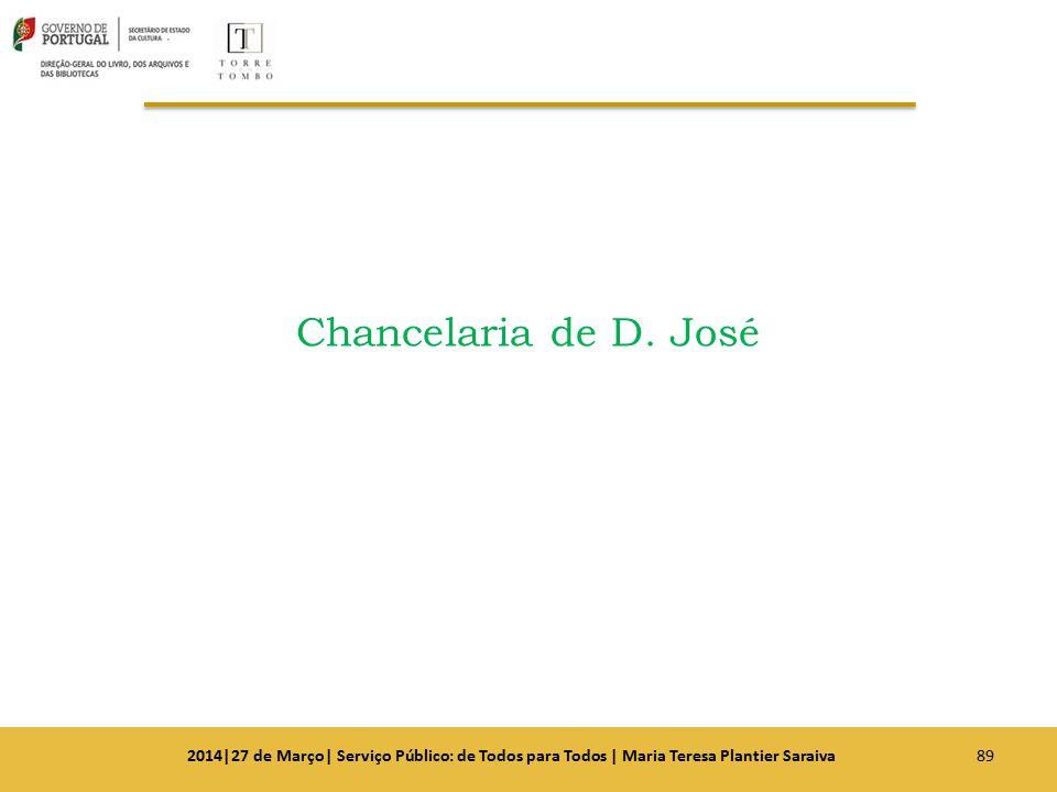 Chancelaria de D.