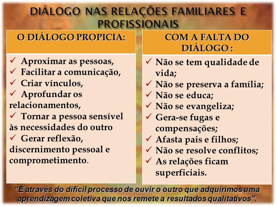 DIÁLOGO NAS RELAÇÕES FAMILIARES E PROFISSIONAIS