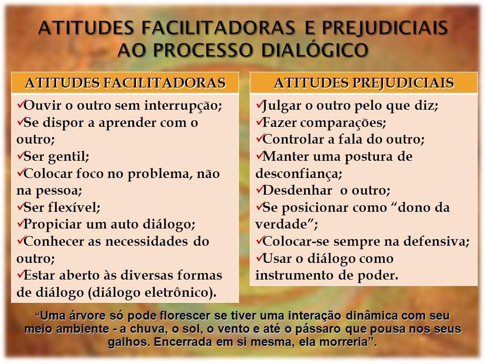 ATITUDES FACILITADORAS E PREJUDICIAIS AO PROCESSO DIALÓGICO