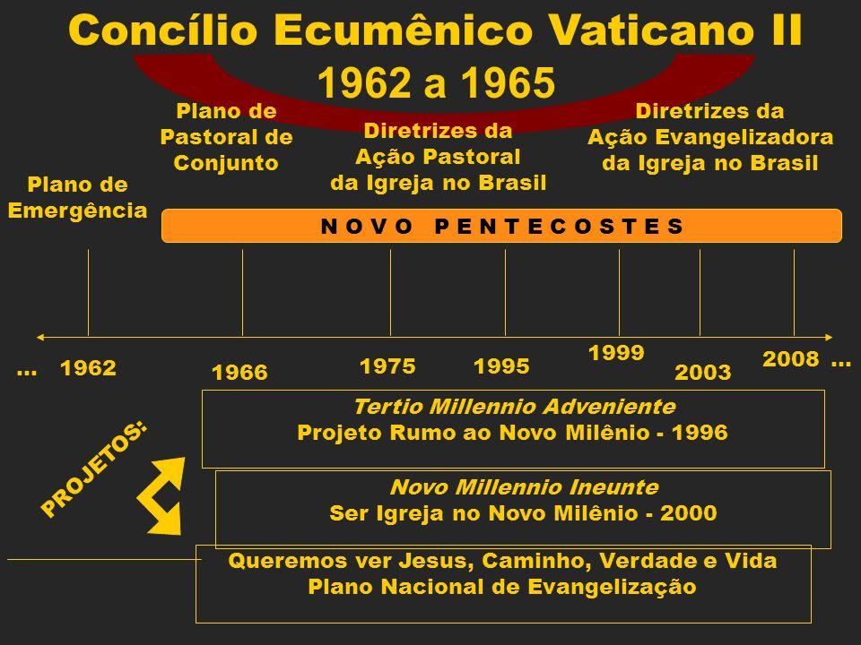 Concílio Ecumênico Vaticano II 1962 a 1965
