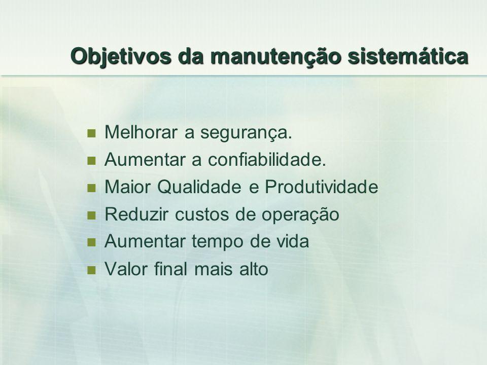 Objetivos da manutenção sistemática