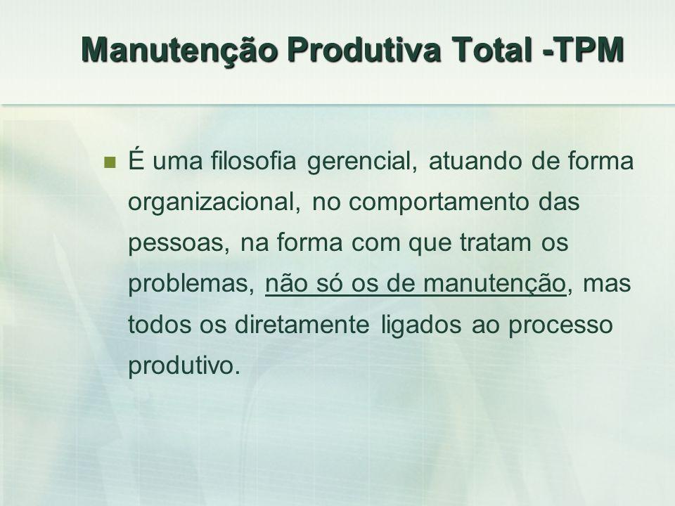 Manutenção Produtiva Total -TPM
