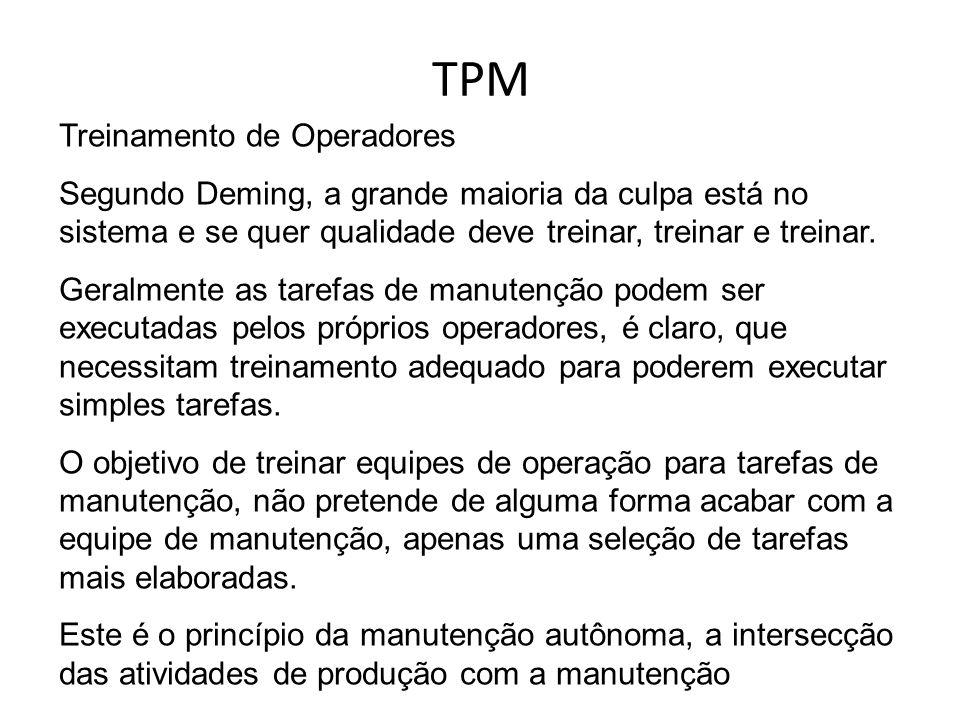 TPM Treinamento de Operadores