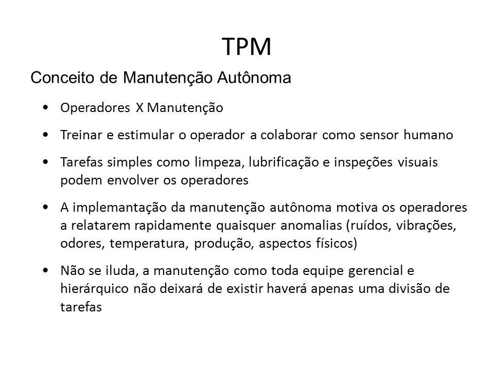 TPM Conceito de Manutenção Autônoma Operadores X Manutenção