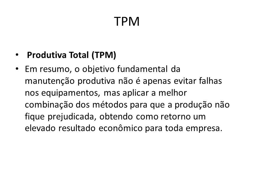 TPM Produtiva Total (TPM)