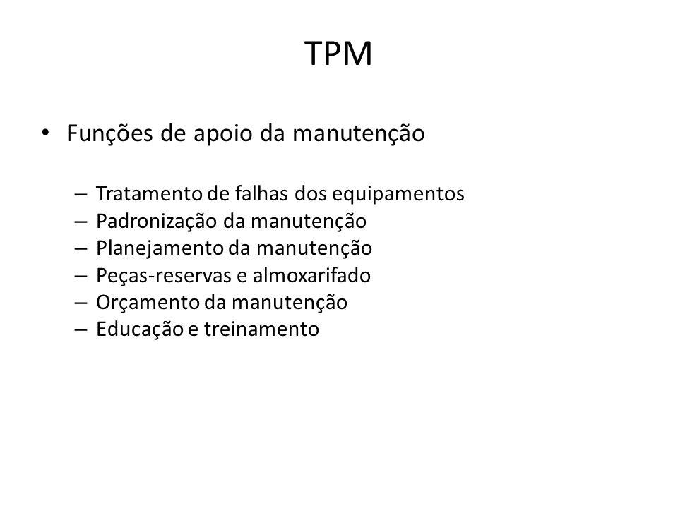 TPM Funções de apoio da manutenção